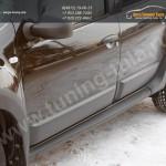 Накладки арок колес/ Расширители арок АБС-пластик / Рено Дастер/ Duster