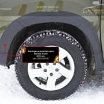 Накладки на колёсные арки короткие Renault Duster 2015+